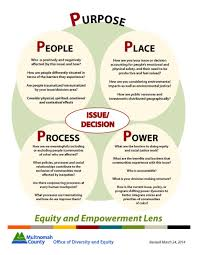 equity and empowerment lens multnomah county