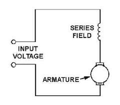 electroniclevel3 single phase motors