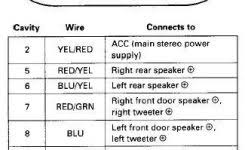 1999 honda civic fuse layout ford e350 fuse box wiring diagrams intended for 2006 ford e350