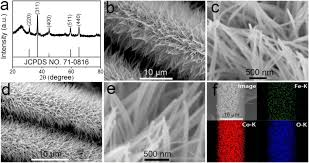 self supported spinel feco2o4 nanowire array an efficient non