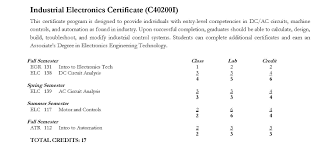 Electrical Engineer Resume Template How To Be An Electrical Engineer Without A Degree The Best