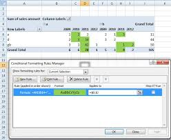 formula trend analysis and conditional formatting with excel