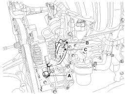 hyundai sonata alternator hyundai sonata alternator repair procedures charging system