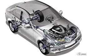 lexus hybrid drive wiki mercedes all wheel drive explained awd cars 4x4 vehicles 4wd