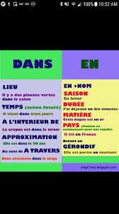 am agement tiroirs cuisine 15 best la langue française 3 images on language