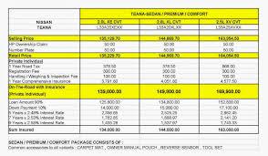 nissan malaysia promotion 2016 my nissan new teana 2 0l 2 5l