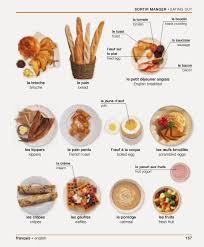 livre de cuisine fran軋ise en anglais vocabulaire le petit déjeuner sortir manger anglais révisions