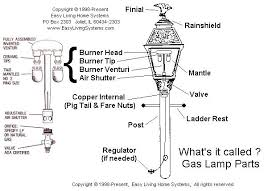 burners and valves for outdoor street gas yard lamps easy living