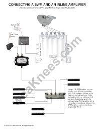 direct tv wiring diagram swm tv swm free lively carlplant