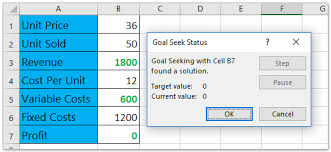 Seeking Vost How To Do Even Analysis In Excel