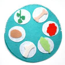 seder plate craft for pretend seder plate for toddlers and crafters