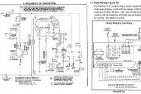 mobile home range wiring mobile wiring diagrams