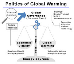 wiki 4 global changes from growing transport to smart politics of global warming wikipedia