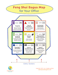 Feng Shui Tips For Office Desk by Office Bagua 2 13 Open Spaces Feng Shui
