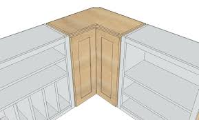 make them sturdyhow to laminate kitchen cabinets shine how old