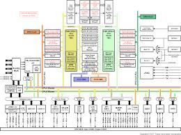 tms320f28374d dual core delfino microcontroller ti com