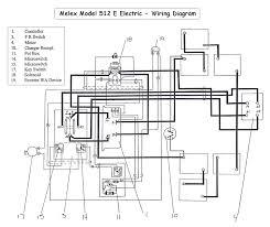 wiring diagram for golf cart readingrat net ripping ezgo carlplant