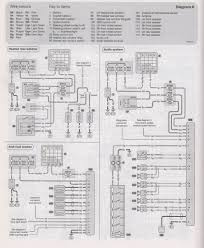 renault trafic wiring diagram renault usa u2022 panicattacktreatment co