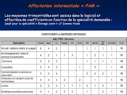 coefficient bac pro cuisine conseillère d orientation psychologue cio reims ppt télécharger