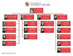 Umd Campus Map Organization Chart Umd Student Affairs