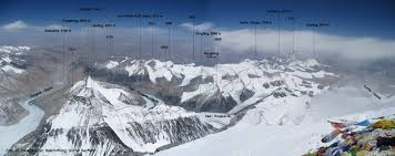 Mt Everest Map Mount Everest Panorama