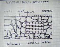 How To Design A Patio by Picture Patio Paver Design Sketch Dream Garden Pinterest