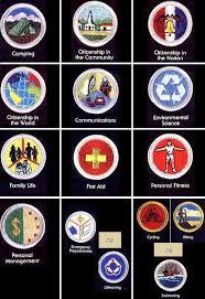 Emergency Preparedness Worksheet Merit Badges Troop 394 Cerritos Ca