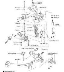 toyota tacoma suspension repair guides 2wd front suspension lower arm