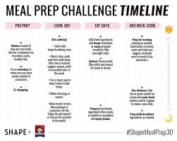 Why Won T The Challenge Work This 30 Day Challenge Is The Essential Guide To Meal Prep For