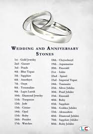 10th anniversary gift ideas for him 13th wedding anniversary gift ideas for him luxury 13th