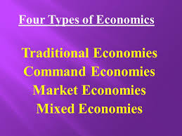 types of economies fill in the blanks on your worksheet ppt