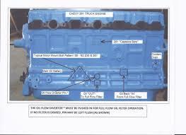 allison transmission wtec iii wiring diagram efcaviation com