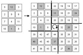 modulo art pattern grade 8 mathrecreation 2011