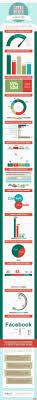 Landesk Service Desk 2016 by 85 Best Itsm Images On Pinterest Project Management Business