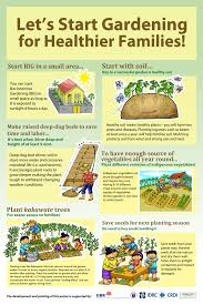 vegetable garden sun requirements agro biodiversity conservation in schools a role for crop museums