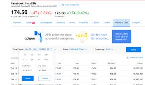 Yahoo Finance Python How To Get The Max Historical Price Data From Yahoo