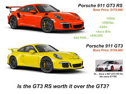 porsche 911 price unique of porsche gt3 rs 2016 price volkswagen
