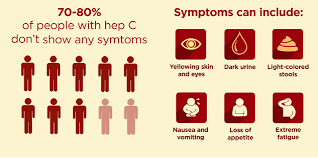 symptoms of hbv light colored stool family health centers of san diego blog archive those at risk