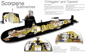 453 best submarines images on pinterest submarines navy ships