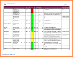 project monthly status report template monthly project progress report template cool 9 weekly project