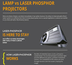 lamp free laser projectors digital projection emea digital