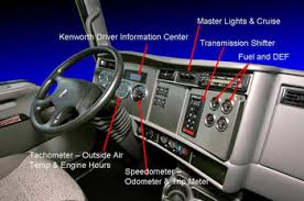 kenworth t270 fuse box kenworth wiring diagrams instruction