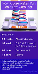 how to lose weight fast u2013 low carb support