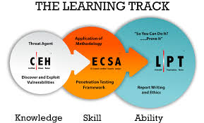 licensed tester u2013 lpt master ec council