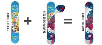 snowboard design snowboard wraps board rockers