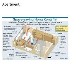 gary chang small apartment hongkong tiny architecture