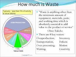 value add vs non value adding processes lean manufacturing tools