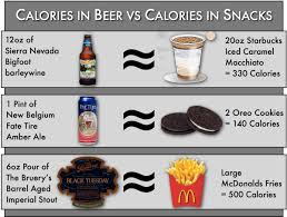 an easy way to estimate how many calories are in craft beer u2013 beer