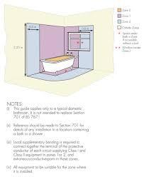 Bathroom Lighting Zones Cool 80 Bathroom Lighting Zone 1 Uk Inspiration Of Bathroom Zones