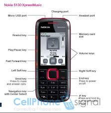 nokia 5130c mobile themes mobile to offer the nokia 5130 xpress music on september 16th